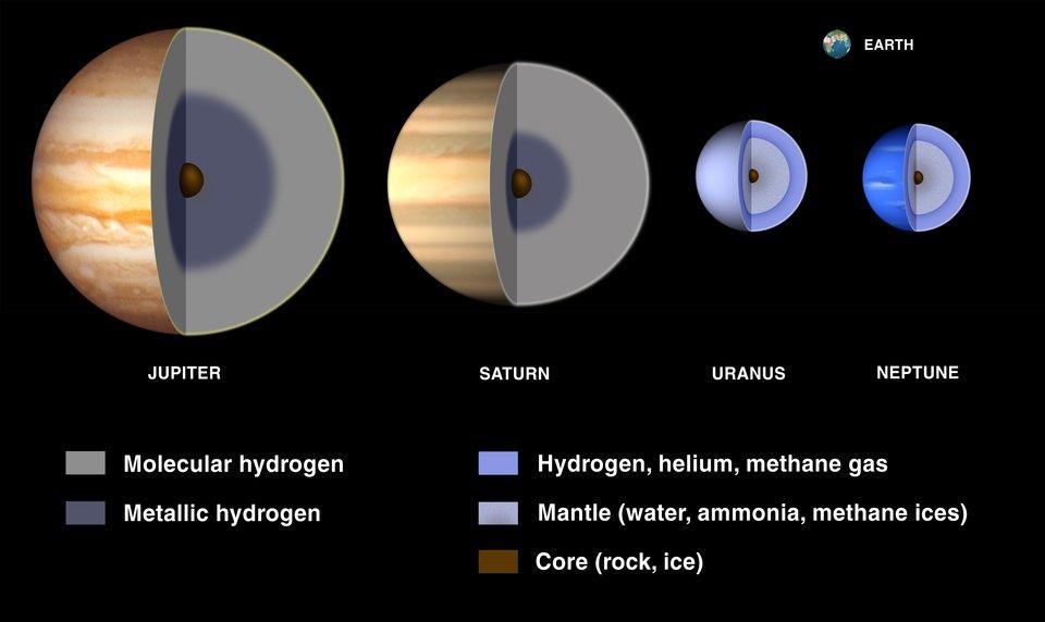 La formation du syst me solaire tutoriels zeste de savoir for Interieur de la terre