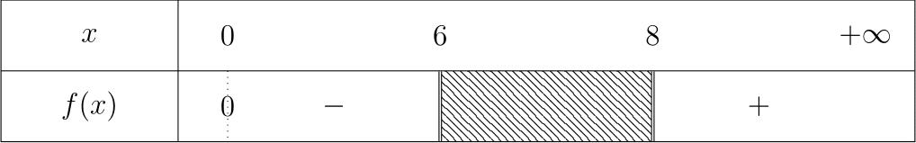 Exemple de changement des longueurs.