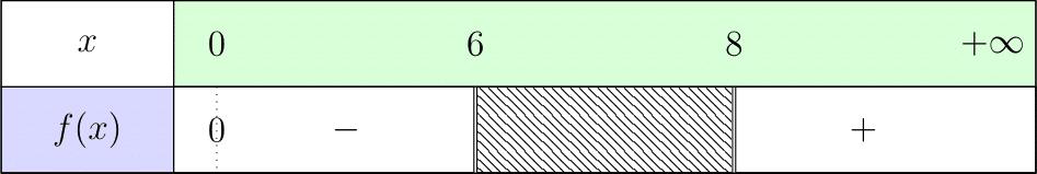 Exemple de changement des couleurs.