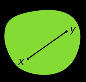 Domaine convexe