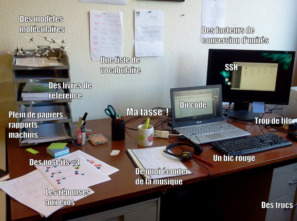 Desk !