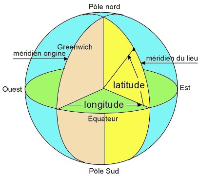 explication latitude longitude