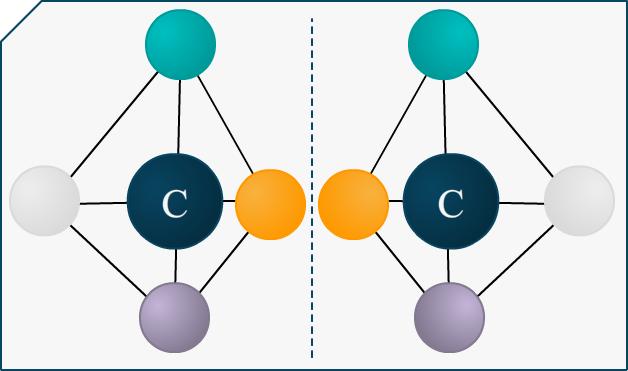 4 liaisons du carbone