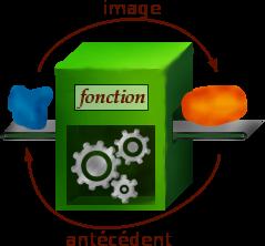 Image utilisateur