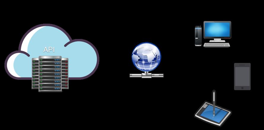 Fonctionnement d'une architecture client-serveur