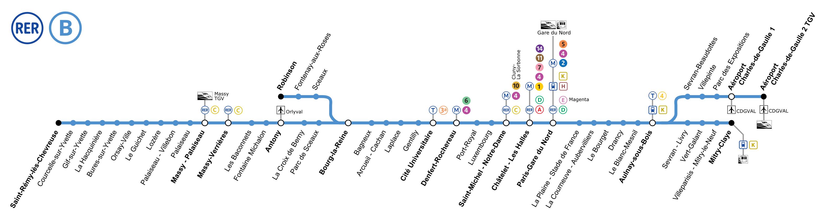 Le plan de la ligne B, avec les correspondances - Téléversé sur Wikipédia par P.poschadel sous licence CC BY-SA 3.0