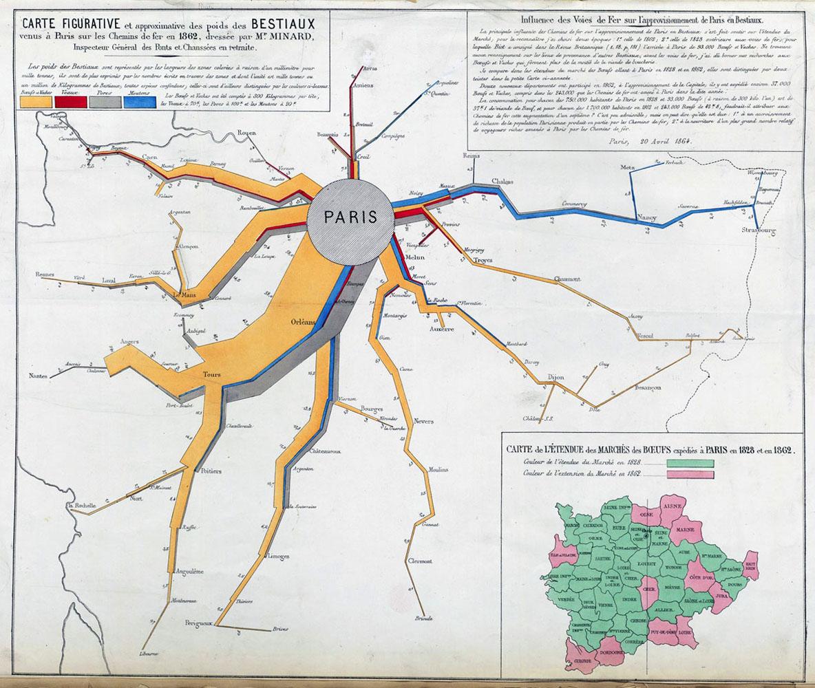 Carte des poids des bestiaux venus à Paris