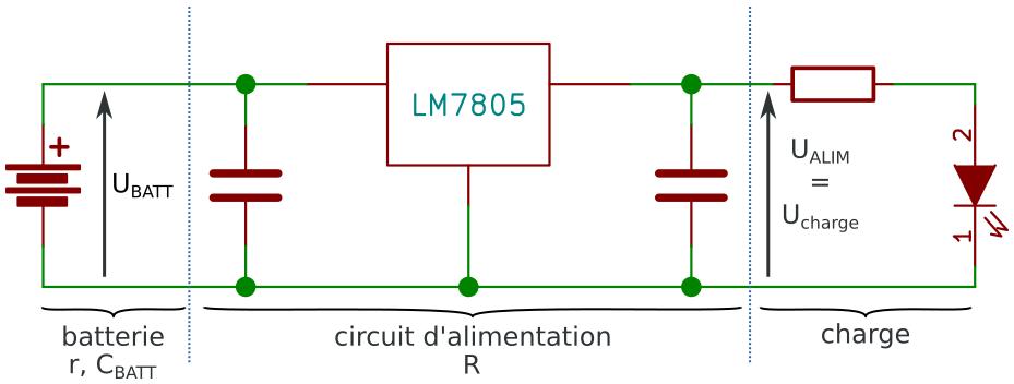 Exemple de circuit où les 3 modules sont bien identifiés.