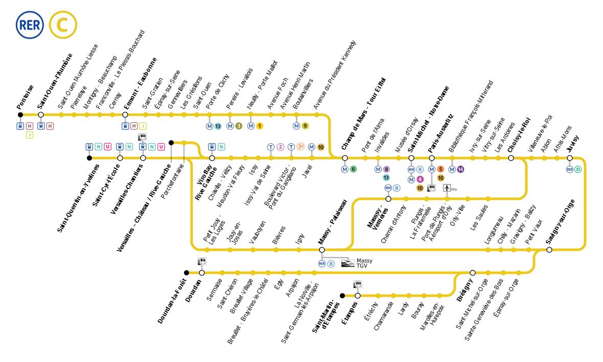 Le plan de la ligne C, avec les correspondances - Téléversé sur Wikipédia par P.poschadel sous licence CC BY-SA 3.0