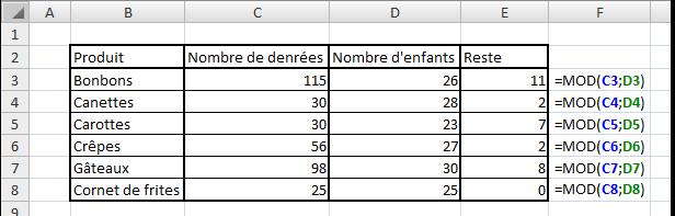 Les fonctions d'Excel - Analysez des données avec Excel • Tutoriels • Zeste de Savoir