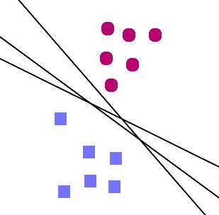 Figure 3 : Pour un ensemble de données d'entraînement, il existe plusieurs frontières possibles