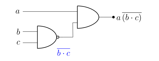CH3 : circuit, version ultime