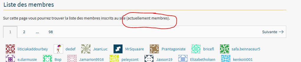 Nombre de membres