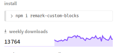 Le score de remark-custom-block