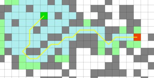 Un plus court chemin dans un labyrinthe