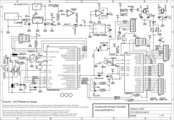 Exemple de schéma électronique - carte Arduino Uno