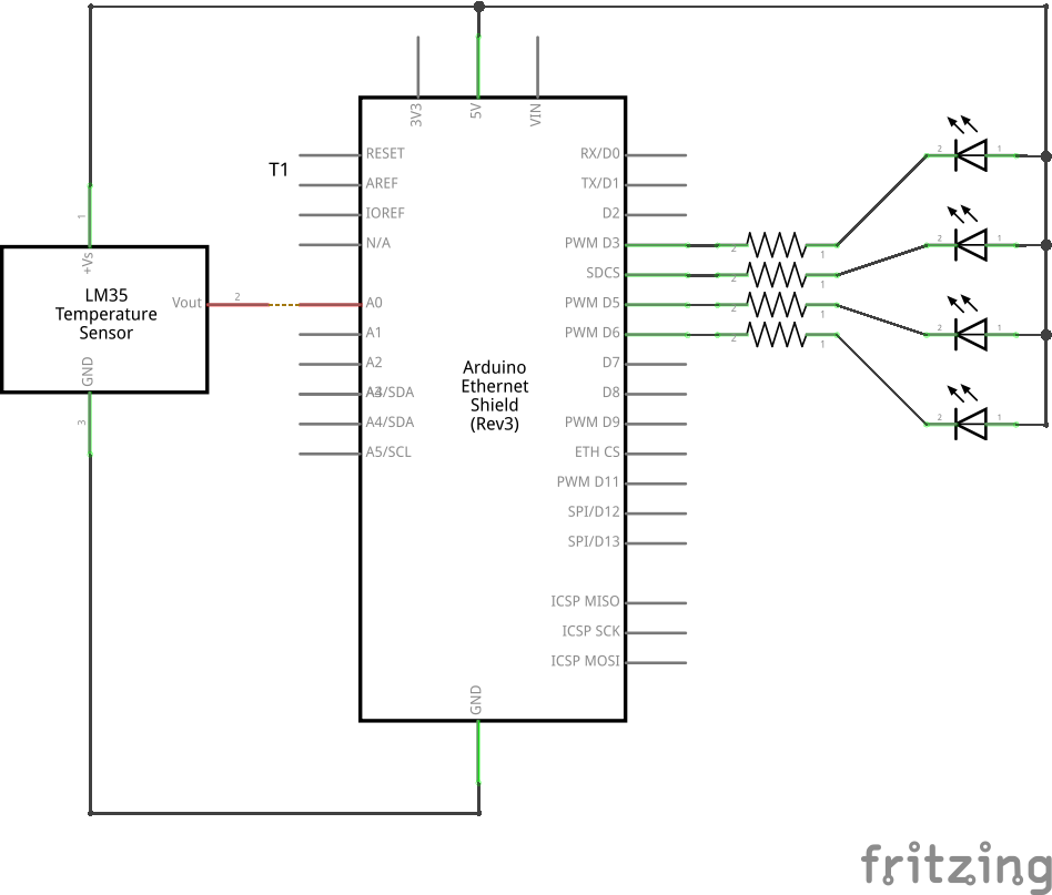 Ethernet, schéma